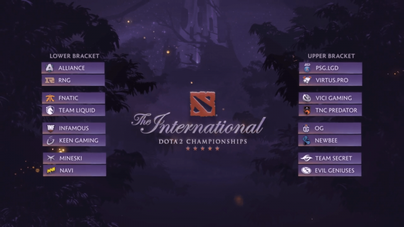 The International 2019 Main Event