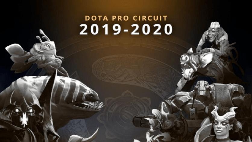 Dota2 Pro Circuit 2020 Announced